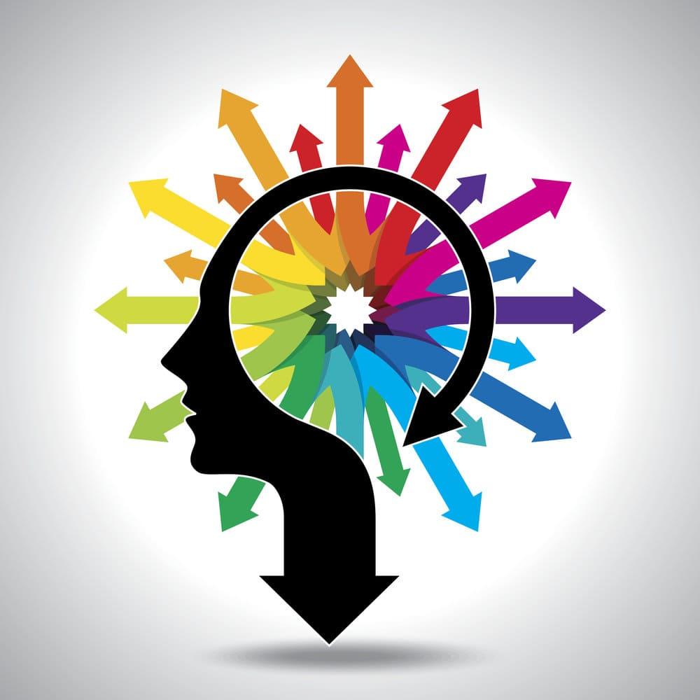 ссылке картинки самопознание и развитие личности можете быть уверены